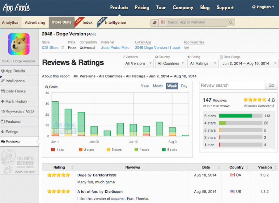 reviews-and-ratings-filter-by-version