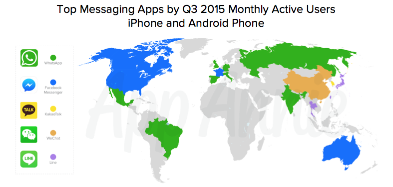 Top Messaging Apps Q3 2015 Monthly Active Users MAU iPhone Android