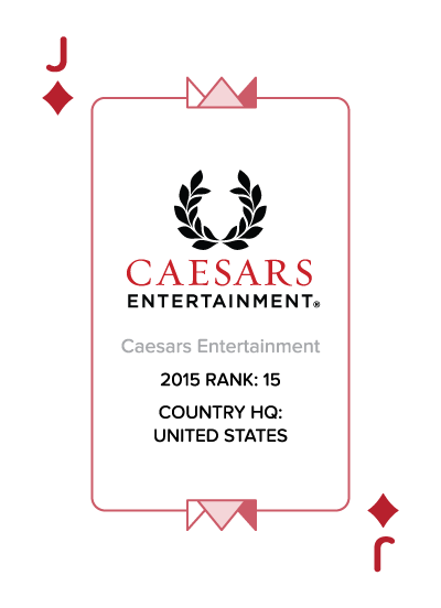 Caesars Entertainment App Annie 52 Card