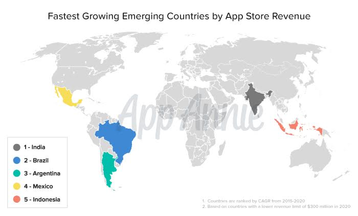 Fastest Growing Emerging Countries by App Store Revenue