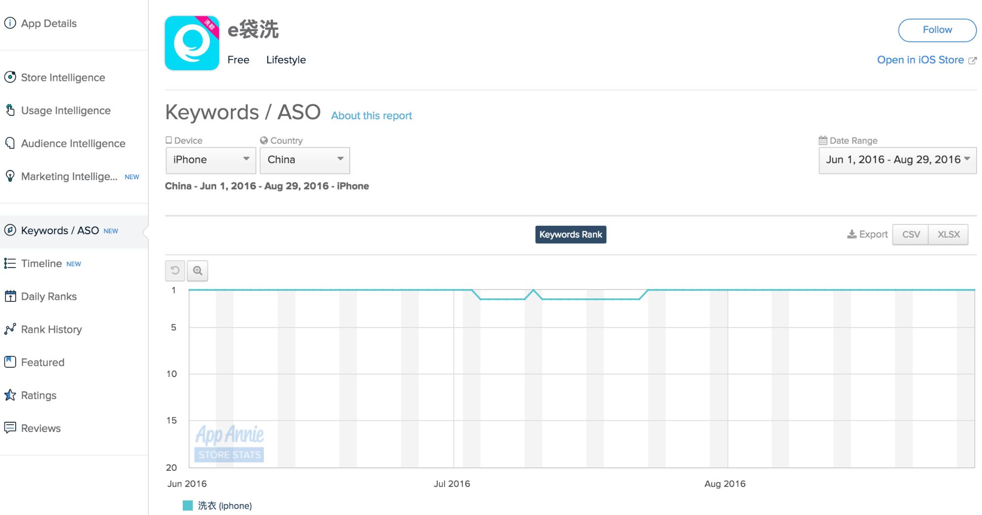 """e 袋洗 (Edaixi) keyword """"洗衣"""" (laundry) in App Store"""