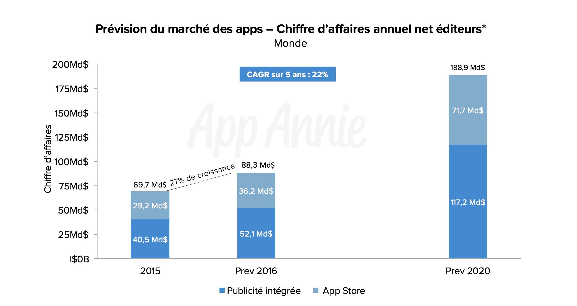 app-monetisation-blog_fr_screen_-1