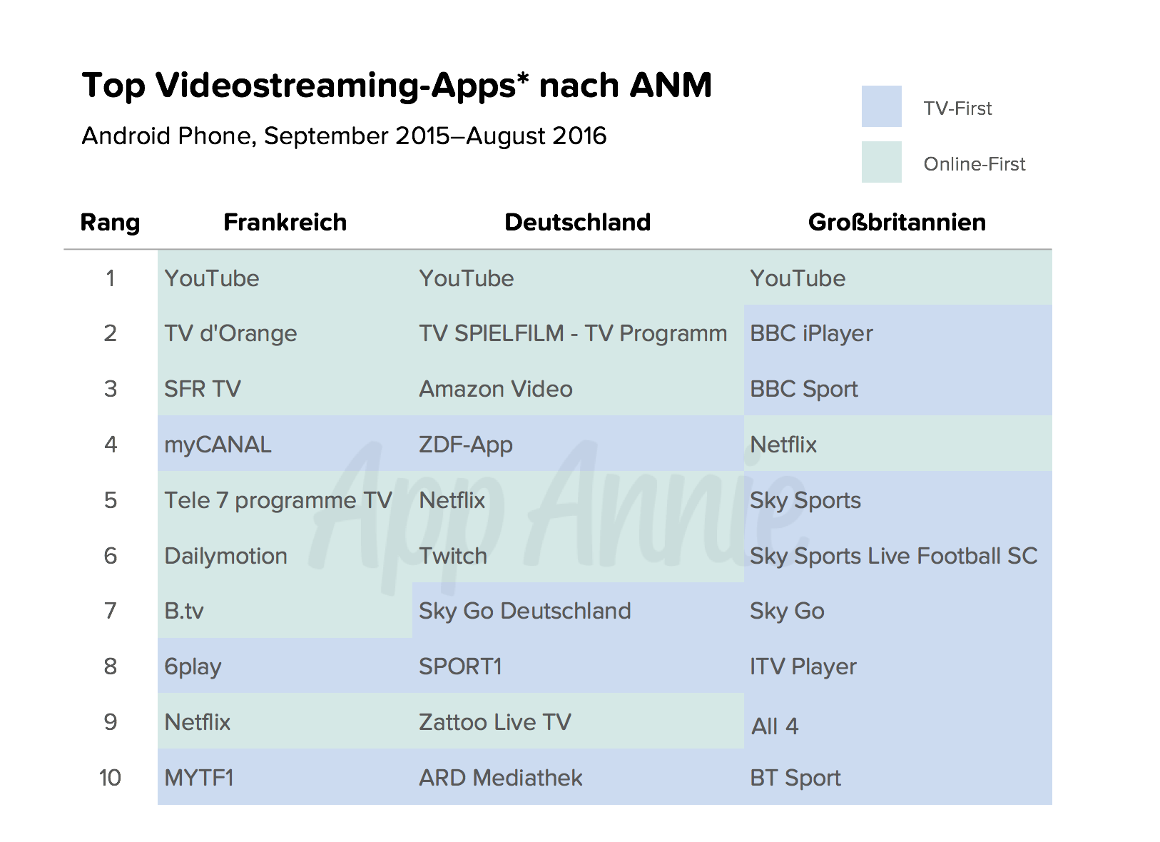 video-streaming-report_de_screen-1