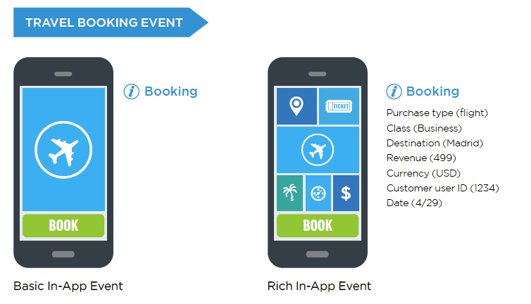 travel-booking-event-in-app-rich
