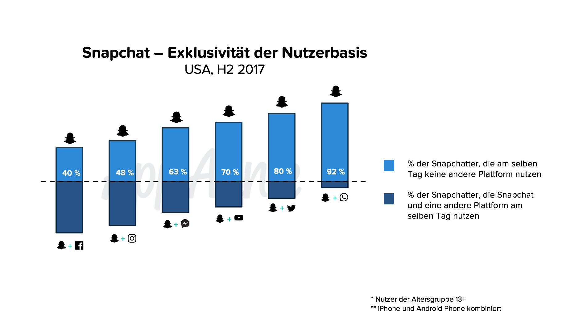 Niedlich Direkter Zylinder Ideen - Schaltplan Serie Circuit ...