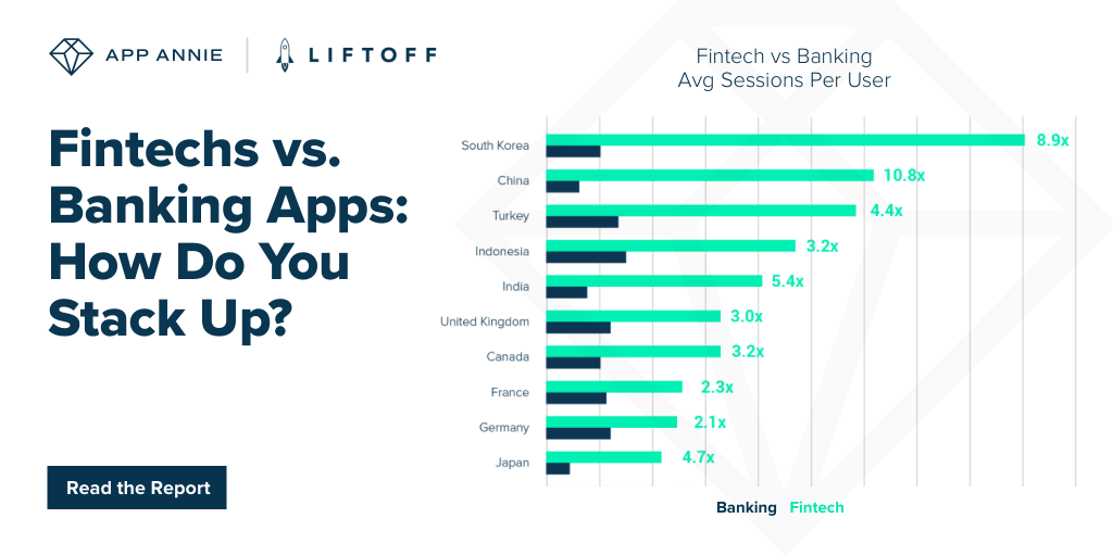 mobile finance report fintech vs banking apps